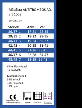 Antitrombos 119kr